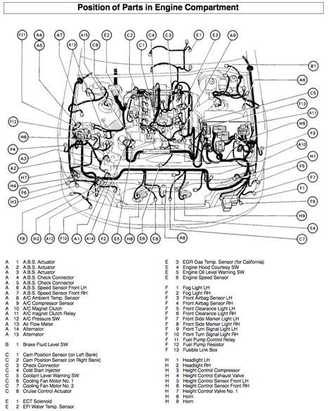 94 lexus ls 400 engine wiring diagrams wiring diagram
