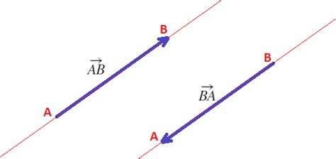 como transformar imagenes a vectores vectores qu 233 son y c 243 mo calcular sus componentes y su m 243 dulo