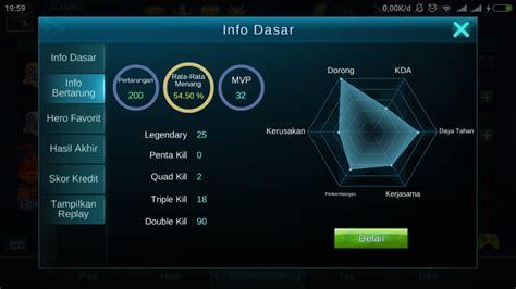 discord mobile legend cara bermain mobile legends agar menang terus game hp