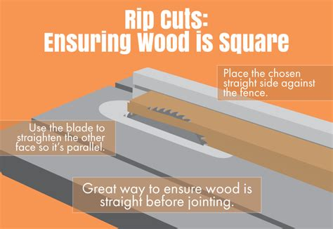 table saw rip blade table saw joinery techniques fix com