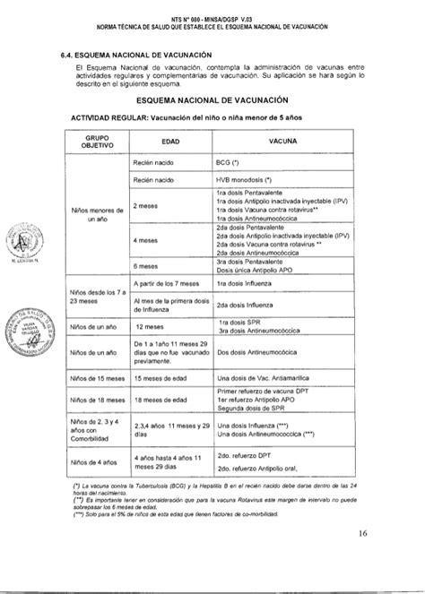 norma tecnica de vacuna vph minsa 2016 2013 minsa esquema nacional de vacunaci 243 n