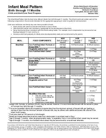 pattern maker education requirements cacfp