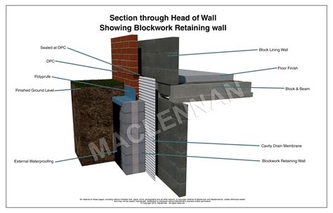 how to waterproof basement from outside exterior waterproofing basement tanking waterproof
