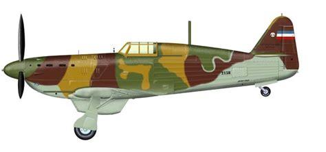 Ik Plain Overall camouflage and markings of yugoslav kingdom warplanes