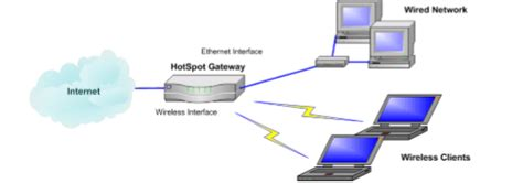 Router Mikrotik Tp Link What Difference Is There Between Tp Link And Mikrotik Router Mikrotik