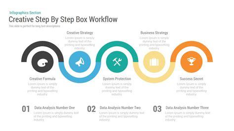 creative workflow creative step by step box workflow powerpoint keynote