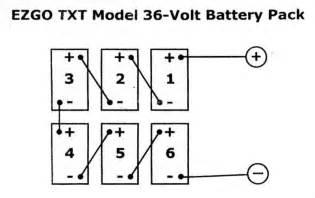 wiring diagram 1989 ez go golf cart battery wiring diagram ez go txt model 36 volt battery