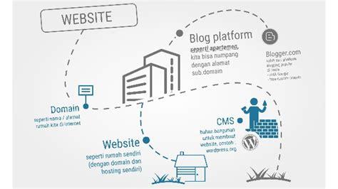 Domain Go.id Berarti