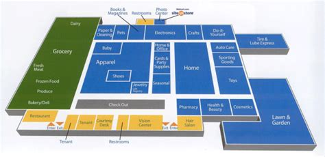 warehouse layout of walmart types of plant layout and advantages management guru
