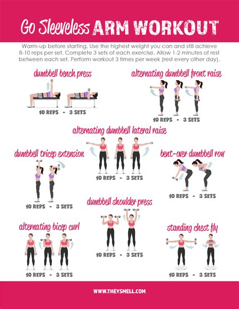 Printable Arm Workouts