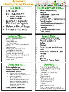 How Do Vegan Detox Symptoms Last by 7 Day Cleanse For Arbonne 30 Days To Healthy