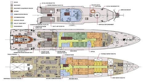 Floor Plans With Dimensions File Proposed Floor Plans For A Sentinel Class Cutter Gif