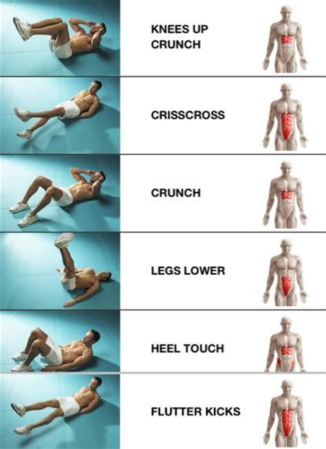 put these proven exercises targeting your abdominal muscles into practice to improve your