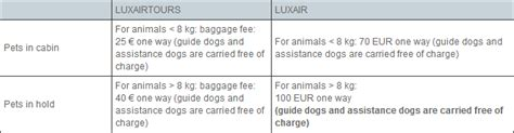 Air Canada Pet Policy Cabin by Luxair Pet Policy 2017 Airline Pet Policies
