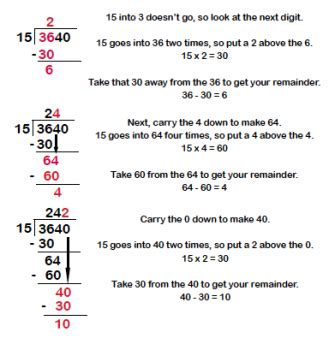 what is long division kids long division year 6