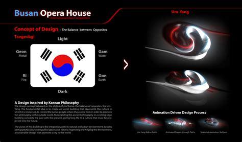 opera house design concept sanzpont arquitectura busan opera house