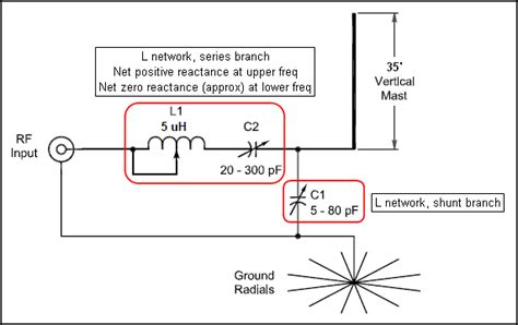 series capacitor matching network dual band vertical with quot autopilot quot matching network