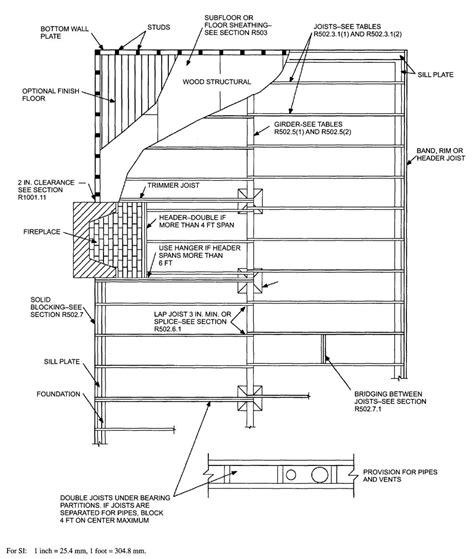 wood floor framing plan 78 fastbid 3 florentia single family atrium floor