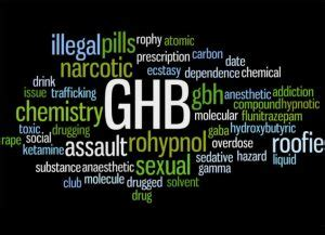 Ghb Withdrawal Detox by Ghb Addiction Symptoms Effects Statistics And Treatment