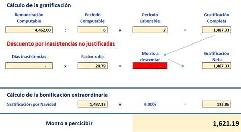 sunat pdt 2015 balance de comprobacion balance de comprobacion sunat formato 2015