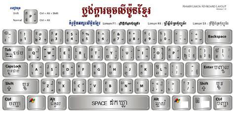 keyboard layout for khmer unicode pdf ภาษาเขมรเพ อการส อสาร khmer language for communication