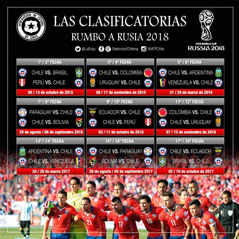 Eliminatorias Sudamericanas 2018 Calendario Eliminatorias Conmebol Rusia 2018 Threads Oficial