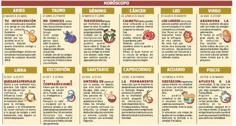 horoscopo uni vision horoscopos de univision profesor zellagro horoscopos de