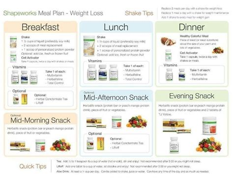 Herbalife Detox Diet Plan by 1000 Images About Health On Lower Belly