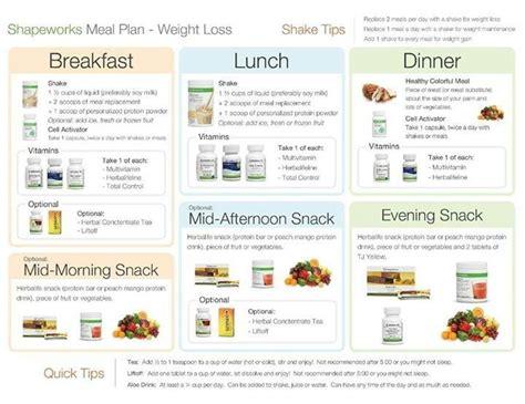 Teh Diet Herbalife herbalife plan eat healthy herbalife plan and herbalife
