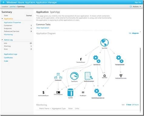windows workflow service introducing windows azure appfabric applications
