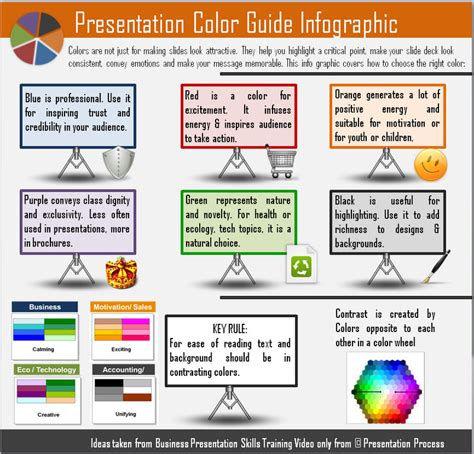 presentation layout guide 6 powerpoint infographics about slide design