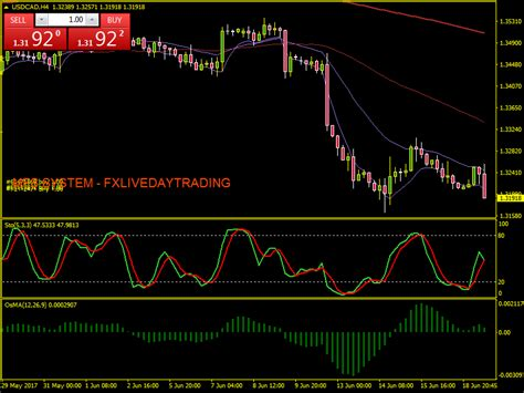 live day trading room forex day trading room learn forex day trading forex signals room