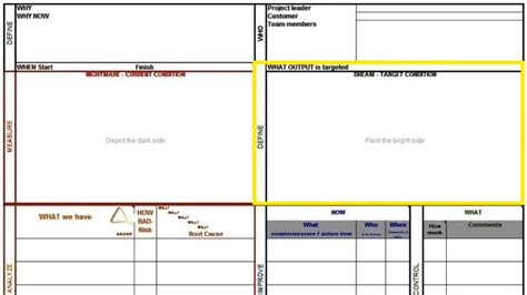 project management report template excel and toyota a3