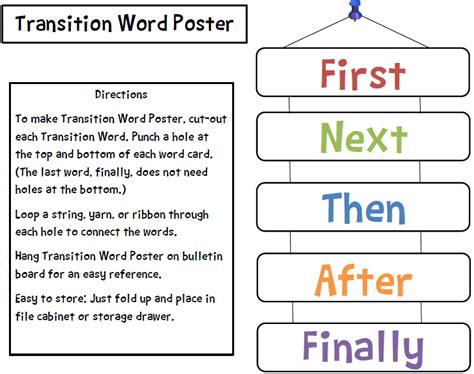 worlds within words writing and the writing books essay transition words transition words phrases
