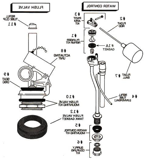 american standard shower faucet parts diagram american standard parts american standard faucet