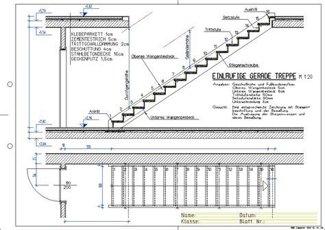 Grundriss Zeichnen gerade treppe