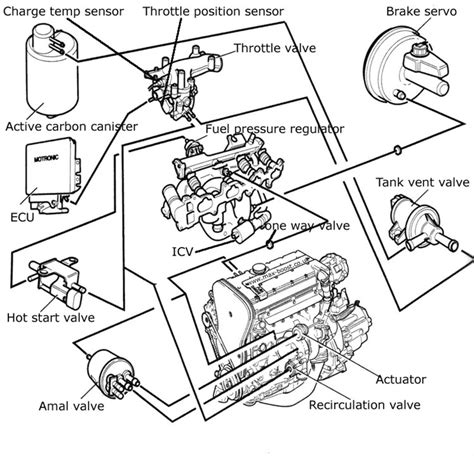 opel corsa engine diagram corsa c fuse box layout corsa free engine image for user
