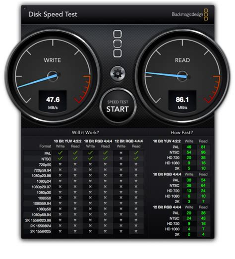 sd card speed test new samsung pro level sd cards are winners fstoppers
