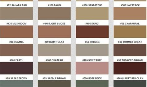 Polyblend Grout Renew Color Chart by Polyblend Grout Renew Color Chart Bathroom Remodels
