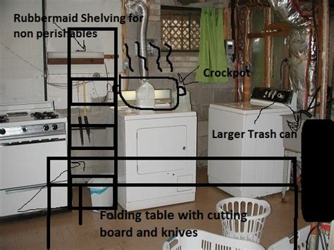 What Is A Passover Kitchen by Reader Question Can I Really Turn Laundry Room Into A