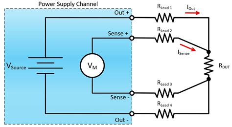 4 wire current sense resistor power supply fundamentals modes of operation remote sense ripple and noise national