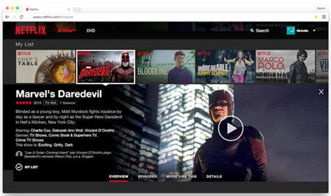 the science behind netflix s first major redesign in four netflix s first major redesign is finally here this is