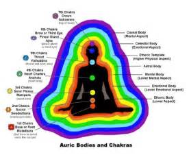 meaning of aura colors how to read auras what is the meaning of each color
