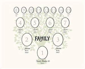 4 generation family tree template 12 free sle