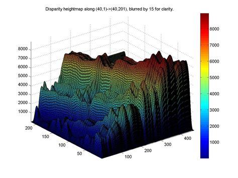 threejs webgl heightmap  array stack overflow