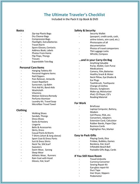 travel lists packing template packing list template 5 useful packing checklists
