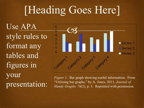 Ppt Format For Research Paper Presentation How To Use Apa Format In Powerpoint