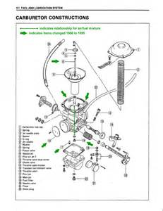 Mikuni Carb Diagram Suzuki Voltage Regulator Location On Polaris Ranger Free Image