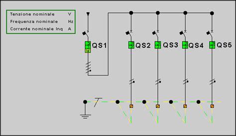 schema elettrico appartamento quadro elettrico per appartamento duylinh for