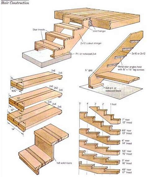 porch building plans landscaping ideas stair how to build deck stairs and